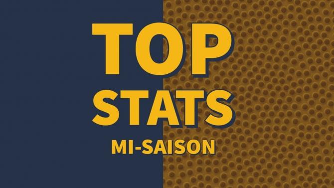 Le Point stats à la mi-saison