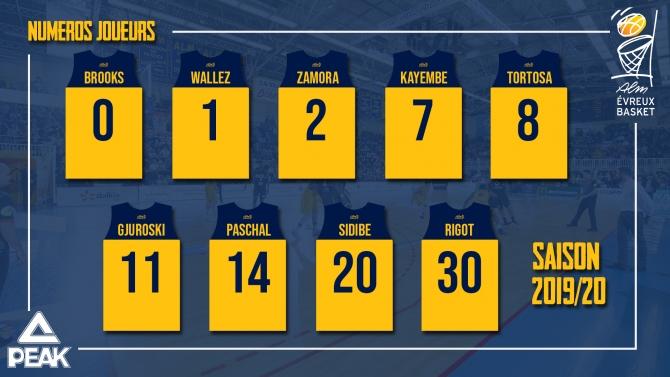 Les Joueurs ont choisi leur numéro !